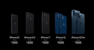 Apple iPhone LineUp 2020